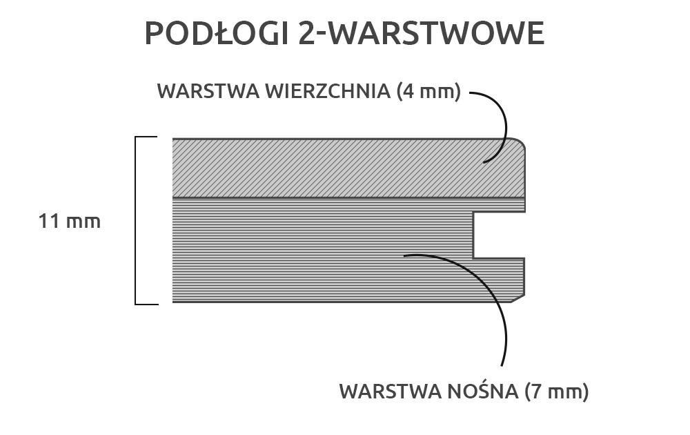 2warstwowe_w
