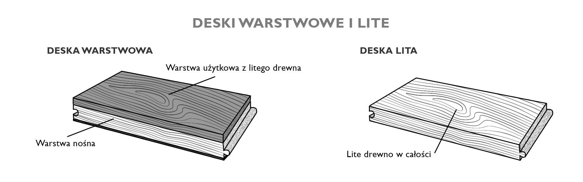 deski_warstwowe_2